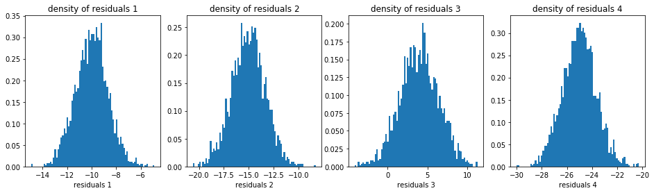 marginal distributions of residuals